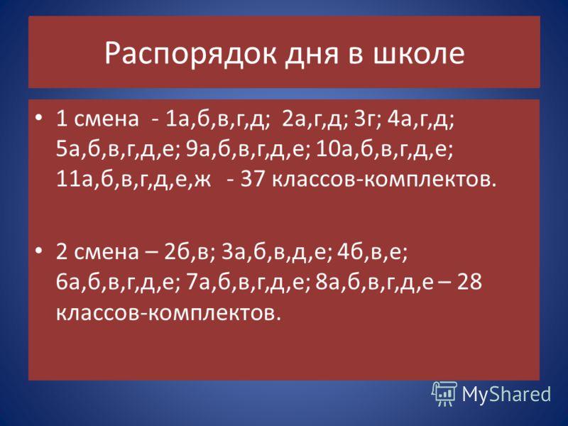Распорядок дня в школе 1 смена - 1а,б,в,г,д; 2а,г,д; 3г; 4а,г,д; 5а,б,в,г,д,е; 9а,б,в,г,д,е; 10а,б,в,г,д,е; 11а,б,в,г,д,е,ж - 37 классов-комплектов. 2 смена – 2б,в; 3а,б,в,д,е; 4б,в,е; 6а,б,в,г,д,е; 7а,б,в,г,д,е; 8а,б,в,г,д,е – 28 классов-комплектов.