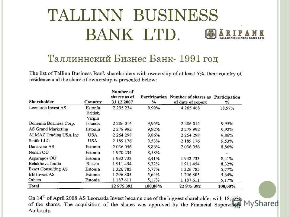 TALLINN BUSINESS BANK LTD. Таллиннский Бизнес Банк- 1991 год