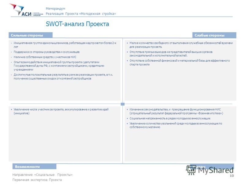 10 Направление «Социальные Проекты» Первичная экспертиза Проекта SWOT-анализ Проекта Сильные стороныСлабые стороны ВозможностиУгрозы Инициативная группа единомышленников, работающая над проектом более 2-х лет Поддержка со стороны руководства и сослуж