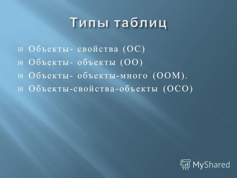 Объекты - свойства ( ОС ) Объекты - объекты ( ОО ) Объекты - объекты - много ( ООМ ). Объекты - свойства - объекты ( ОСО )