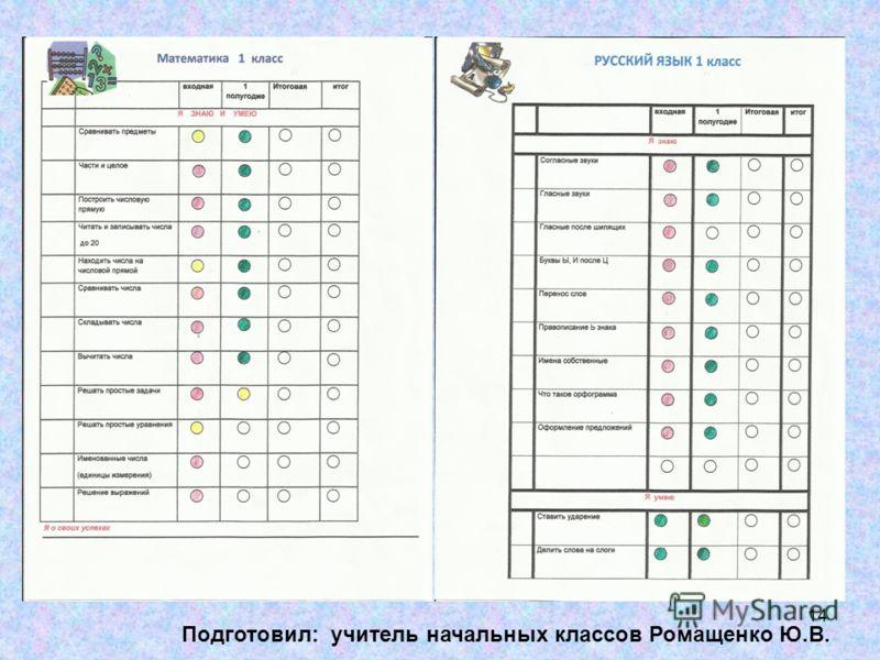 14 Подготовил: учитель начальных классов Ромащенко Ю.В.