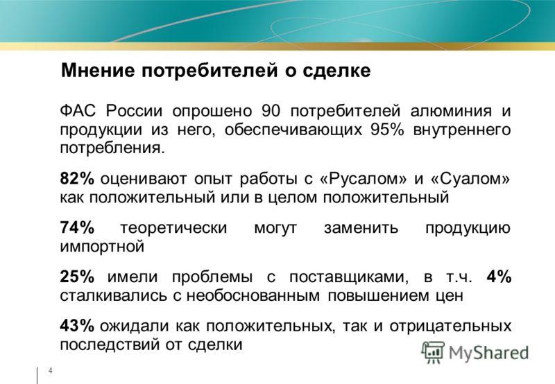 4 ФАС России опрошено 90 потребителей алюминия и продукции из него, обеспечивающих 95% внутреннего потребления. 82% оценивают опыт работы с «Русалом» и «Суалом» как положительный или в целом положительный 74% теоретически могут заменить продукцию имп