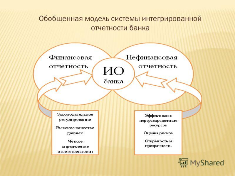 Обобщенная модель системы интегрированной отчетности банка
