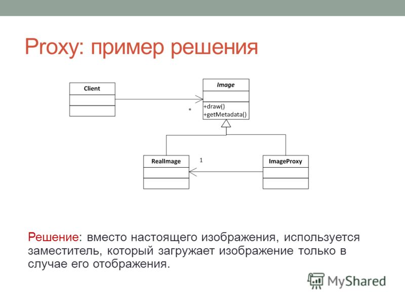 Proxy: пример решения Решение: вместо настоящего изображения, используется заместитель, который загружает изображение только в случае его отображения.