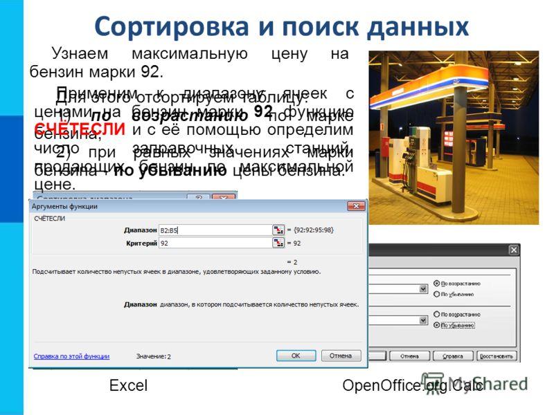 Сортировка и поиск данных Узнаем максимальную цену на бензин марки 92. OpenOffice.org.CalcExcel Для этого отсортируем таблицу: 1) по возрастанию по марке бензина; 2) при равных значениях марки бензина - по убыванию цены бензина. Применим к диапазону