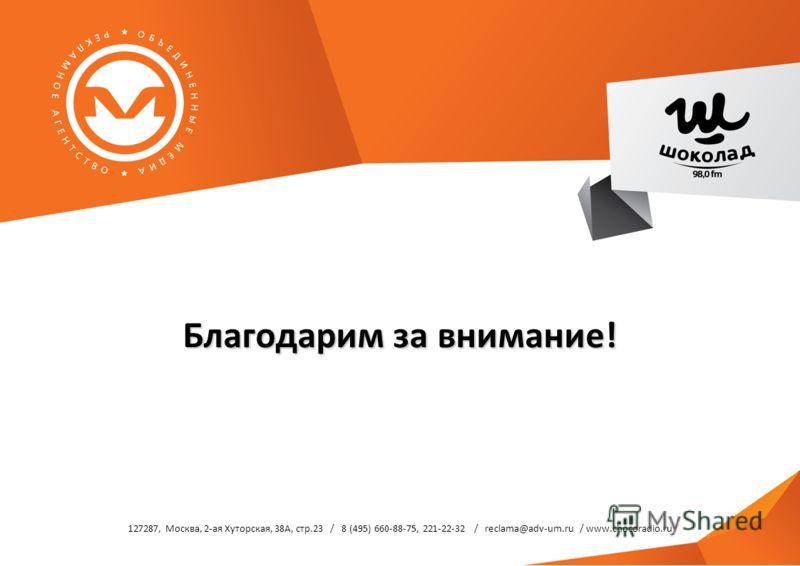 127287, Москва, 2-ая Хуторская, 38А, стр.23 / 8 (495) 660-88-75, 221-22-32 / reclama@adv-um.ru / www.chocoradio.ru Благодарим за внимание!