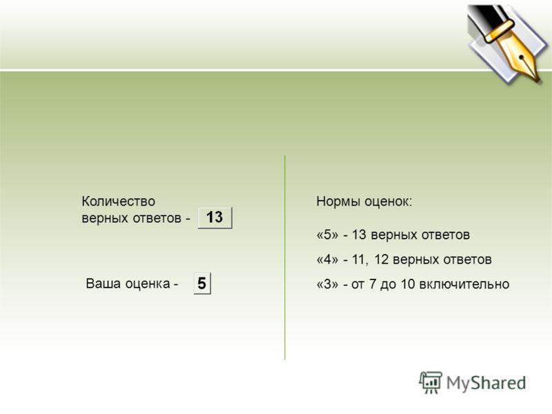 Ваша оценка - Нормы оценок: «5» - 13 верных ответов «4» - 11, 12 верных ответов «3» - от 7 до 10 включительно Количество верных ответов -