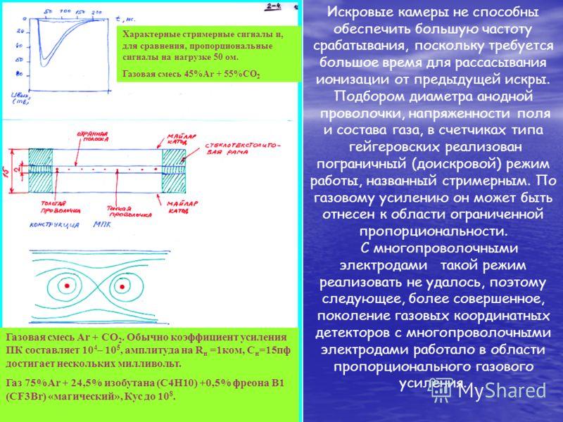 Характерные стримерные сигналы и, для сравнения, пропорциональные сигналы на нагрузке 50 ом. Газовая смесь 45%Ar + 55%CO 2 Газовая смесь Ar + CO 2. Обычно коэффициент усиления ПК составляет 10 4 – 10 5, амплитуда на R н =1ком, С н =15пф достигает нес