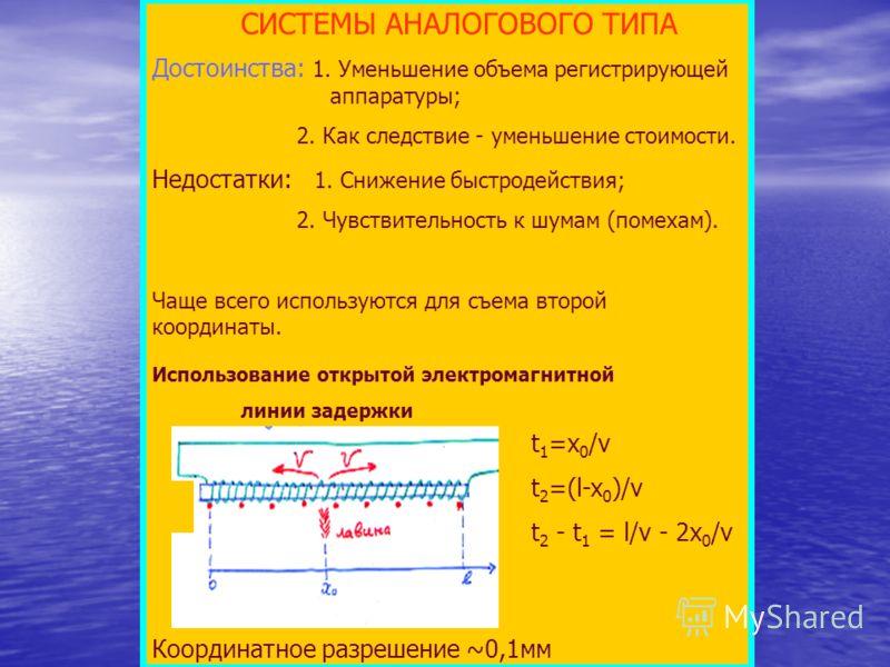 СИСТЕМЫ АНАЛОГОВОГО ТИПА 3-2 Достоинства: 1. Уменьшение объема регистрирующей аппаратуры; 2. Как следствие - уменьшение стоимости. Недостатки: 1. Снижение быстродействия; 2. Чувствительность к шумам (помехам). Чаще всего используются для съема второй