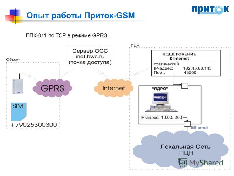 ППК-011 по TCP в режиме GPRS