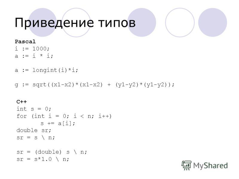 Приведение типов Pascal i := 1000; a := i * i; a := longint(i)*i; g := sqrt((x1-x2)*(x1-x2) + (y1-y2)*(y1-y2)); C++ int s = 0; for (int i = 0; i < n; i++) s += a[i]; double sr; sr = s \ n; sr = (double) s \ n; sr = s*1.0 \ n;
