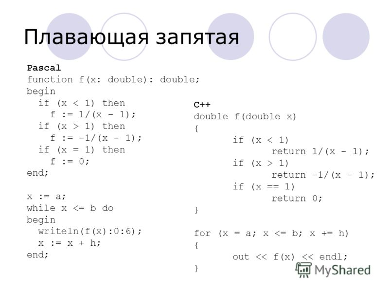 Плавающая запятая C++ double f(double x) { if (x < 1) return 1/(x - 1); if (x > 1) return -1/(x - 1); if (x == 1) return 0; } for (x = a; x