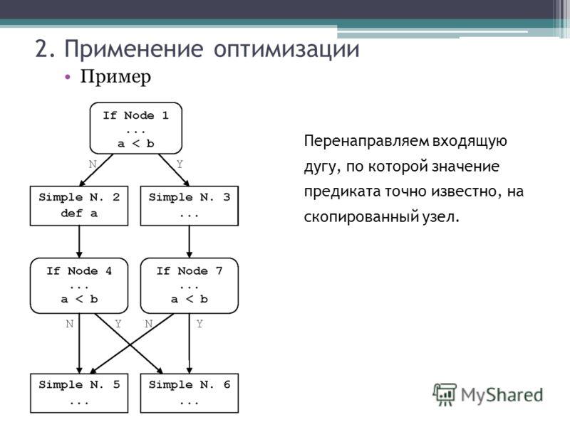 Перенаправляем входящую дугу, по которой значение предиката точно известно, на скопированный узел. 2. Применение оптимизации Пример