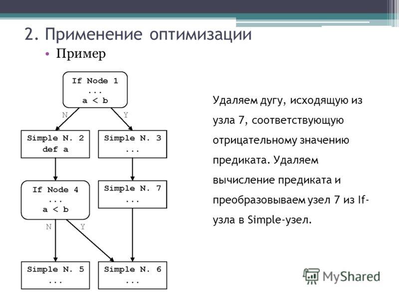 Удаляем дугу, исходящую из узла 7, соответствующую отрицательному значению предиката. Удаляем вычисление предиката и преобразовываем узел 7 из If- узла в Simple-узел. 2. Применение оптимизации Пример