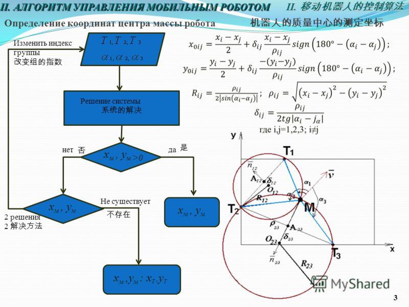 II. АЛГОРИТМ УПРАВЛЕНИЯ МОБИЛЬНЫМ РОБОТОМII. II. АЛГОРИТМ УПРАВЛЕНИЯ МОБИЛЬНЫМ РОБОТОМII. Решение системы х м, у м >0 хм, умхм, ум хм, умхм, ум х м,у м : х T, у T Не существует 2 решения 2 нетда Изменить индекс группы 3 Определение координат центра м