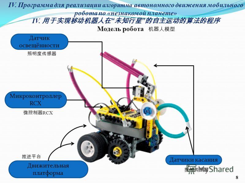 IV. Программа для реализации алгоритма автономного движения мобильного робота по «незнакомой планете» IV. Датчики касания Движительная платформа Датчик освещённости Микроконтроллер RCX 8 Модель робота RCX