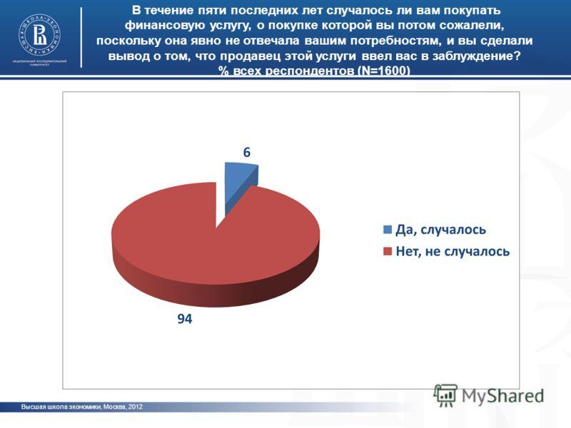 Высшая школа экономики, Москва, 2012 В течение пяти последних лет случалось ли вам покупать финансовую услугу, о покупке которой вы потом сожалели, поскольку она явно не отвечала вашим потребностям, и вы сделали вывод о том, что продавец этой услуги
