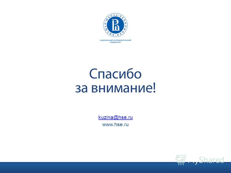 kuzina@hse.ru www.hse.ru