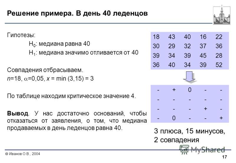 17 Иванов О.В., 2004 Решение примера. В день 40 леденцов Гипотезы: H 0 : медиана равна 40 H 1 : медиана значимо отливается от 40 Совпадения отбрасываем. n=18, =0,05, х = min (3,15) = 3 По таблице находим критическое значение 4. Вывод. У нас достаточн