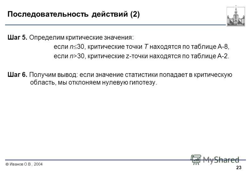 23 Иванов О.В., 2004 Последовательность действий (2) Шаг 5. Определим критические значения: если n 30, критические точки T находятся по таблице А-8, если n>30, критические z-точки находятся по таблице А-2. Шаг 6. Получим вывод: если значение статисти