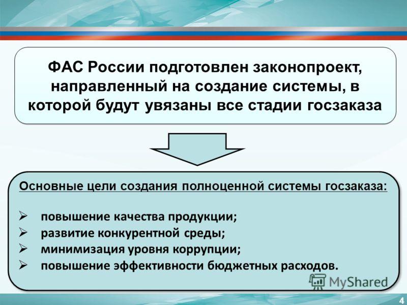 4 ФАС России подготовлен законопроект, направленный на создание системы, в которой будут увязаны все стадии госзаказа Основные цели создания полноценной системы госзаказа: повышение качества продукции; развитие конкурентной среды; минимизация уровня