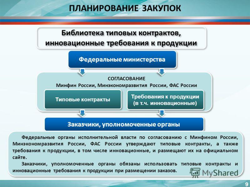 ПЛАНИРОВАНИЕ ЗАКУПОК 9 Типовые контракты Федеральные министерства Заказчики, уполномоченные органы Федеральные органы исполнительной власти по согласованию с Минфином России, Минэкономразвития России, ФАС России утверждают типовые контракты, а также
