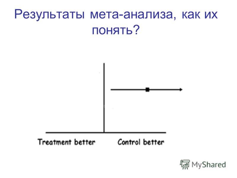 Результаты мета-анализа, как их понять?