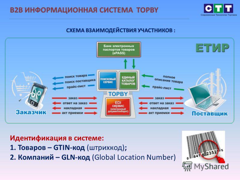 Идентификация в системе: 1. Товаров – GTIN-код (штрихкод); 2. Компаний – GLN-код (Global Location Number)