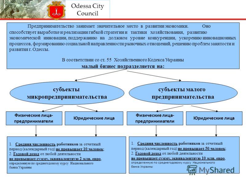 Odessa City Council Предпринимательство занимает значительное место в развитии экономики. Оно способствует выработке и реализации гибкой стратегии и тактики хозяйствования, развитию экономической инновации, поддержанию на должном уровне конкуренции,