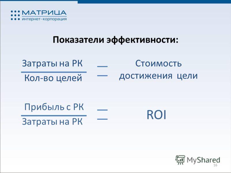 Показатели эффективности: Затраты на РК Кол-во целей 16 Стоимость достижения цели Прибыль с РК Затраты на РК ROI