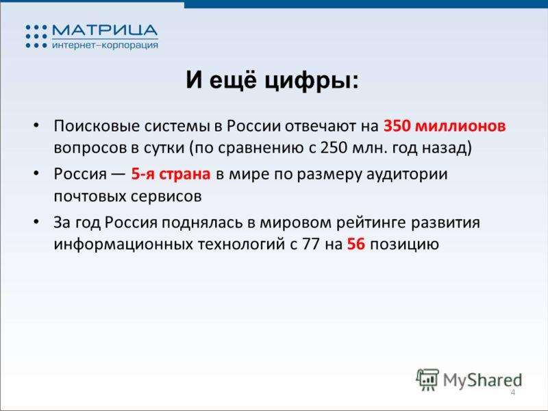 И ещё цифры: Поисковые системы в России отвечают на 350 миллионов вопросов в сутки (по сравнению с 250 млн. год назад) Россия 5-я страна в мире по размеру аудитории почтовых сервисов За год Россия поднялась в мировом рейтинге развития информационных