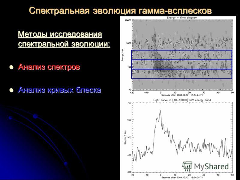 Методы исследования спектральной эволюции: Методы исследования спектральной эволюции: Анализ спектров Анализ спектров Анализ кривых блеска Анализ кривых блеска Спектральная эволюция гамма-всплесков