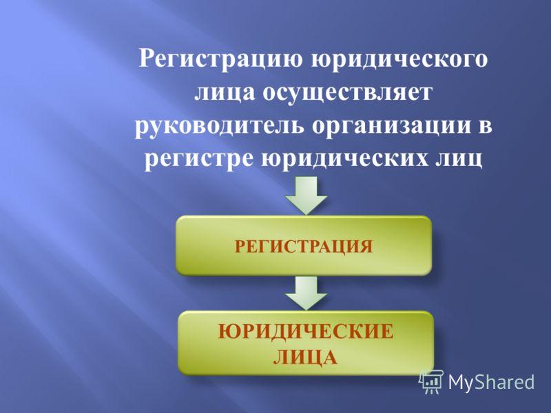 Регистрацию юридического лица осуществляет руководитель организации в регистре юридических лиц РЕГИСТРАЦИЯ ЮРИДИЧЕСКИЕ ЛИЦА