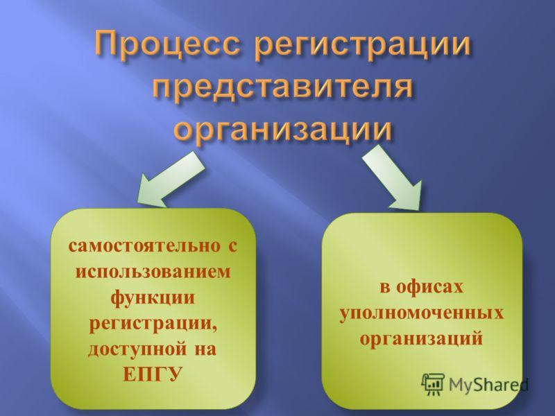 самостоятельно с использованием функции регистрации, доступной на ЕПГУ в офисах уполномоченных организаций