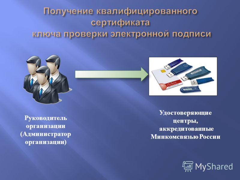 Руководитель организации ( Администратор организации ) Удостоверяющие центры, аккредитованные Минкомсвязью России