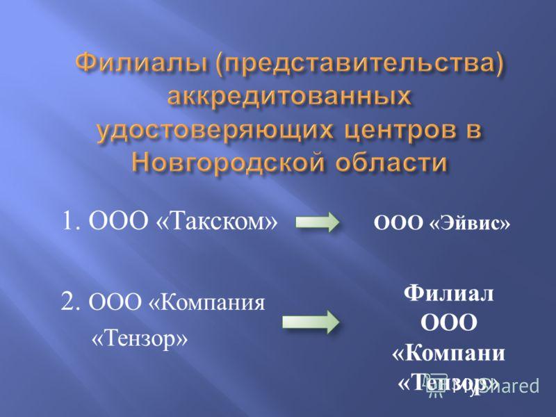 1. ООО « Такском » 2. ООО « Компания « Тензор » ООО « Эйвис » Филиал ООО « Компани « Тензор »