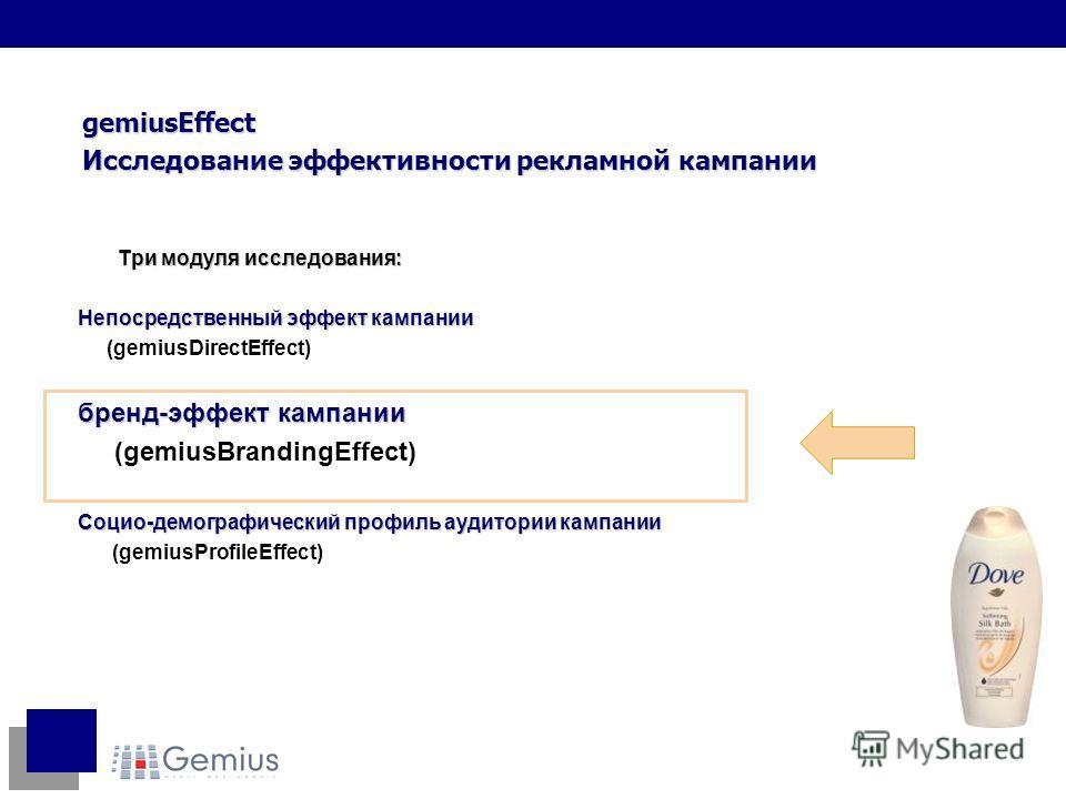 Три модуля исследования: Непосредственный эффект кампании (gemiusDirectEffect) бренд-эффект кампании (gemiusBrandingEffect) Социо-демографический профиль аудитории кампании (gemiusProfileEffect) gemiusEffect Исследование эффективности рекламной кампа