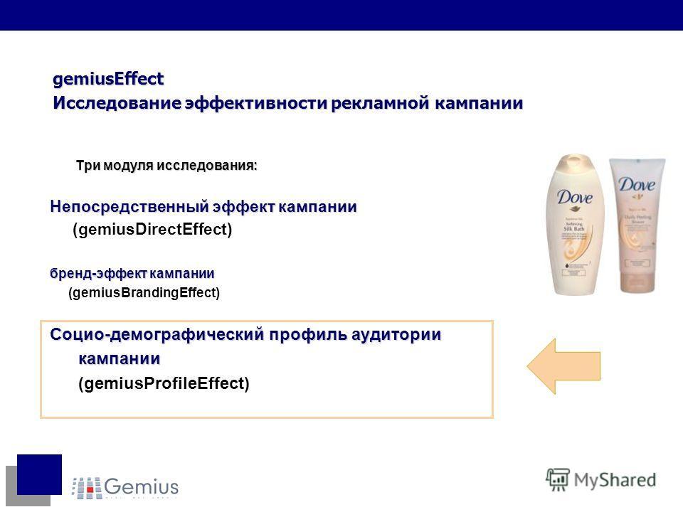 Три модуля исследования: Непосредственный эффект кампании (gemiusDirectEffect) бренд-эффект кампании (gemiusBrandingEffect) Социо-демографический профиль аудитории кампании кампании (gemiusProfileEffect) gemiusEffect Исследование эффективности реклам