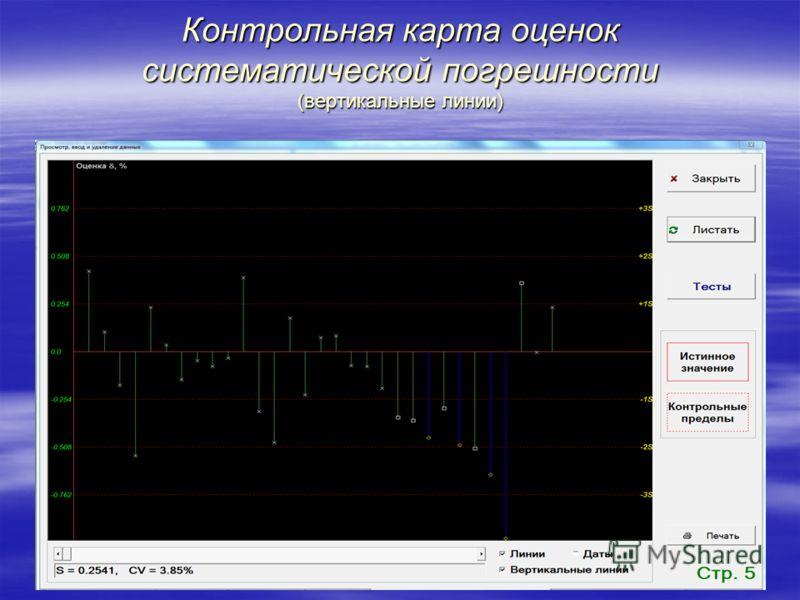 Контрольная карта оценок систематической погрешности (вертикальные линии)