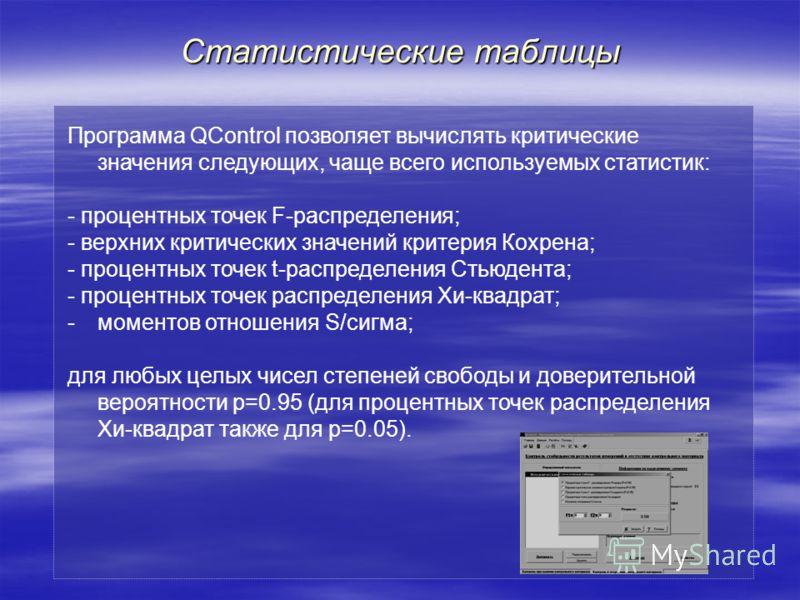 Статистические таблицы Программа QControl позволяет вычислять критические значения следующих, чаще всего используемых статистик: - процентных точек F-распределения; - верхних критических значений критерия Кохрена; - процентных точек t-распределения С