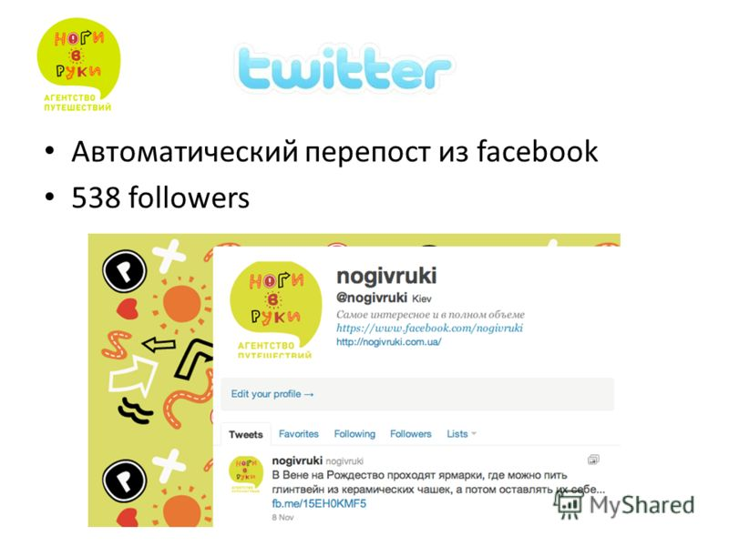 Автоматический перепост из facebook 538 followers