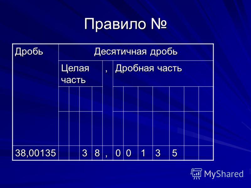 Правило Правило Дробь Десятичная дробь Целая часть, Дробная часть 38,0013538,00135