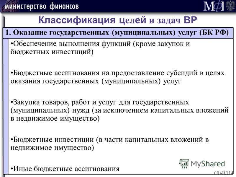 СЛАЙД 14 Классификация ц ел ей и задач ВР 1. Оказание государственных (муниципальных) услуг (БК РФ) Обеспечение выполнения функций (кроме закупок и бюджетных инвестиций) Бюджетные ассигнования на предоставление субсидий в целях оказания государственн