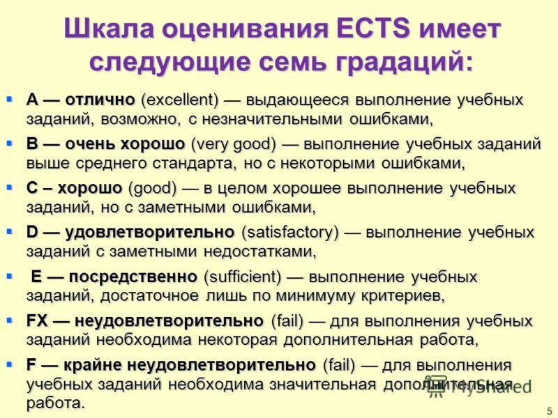 Шкала оценивания ECTS имеет следующие семь градаций: A отлично (excellent) выдающееся выполнение учебных заданий, возможно, с незначительными ошибками, A отлично (excellent) выдающееся выполнение учебных заданий, возможно, с незначительными ошибками,