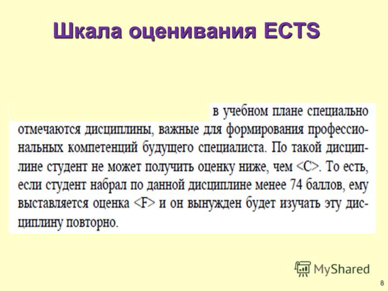 Шкала оценивания ECTS 8