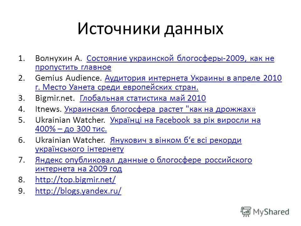 Источники данных 1.Волнухин А. Состояние украинской блогосферы-2009, как не пропустить главноеСостояние украинской блогосферы-2009, как не пропустить главное 2.Gemius Audience. Аудитория интернета Украины в апреле 2010 г. Место Уанета среди европейск