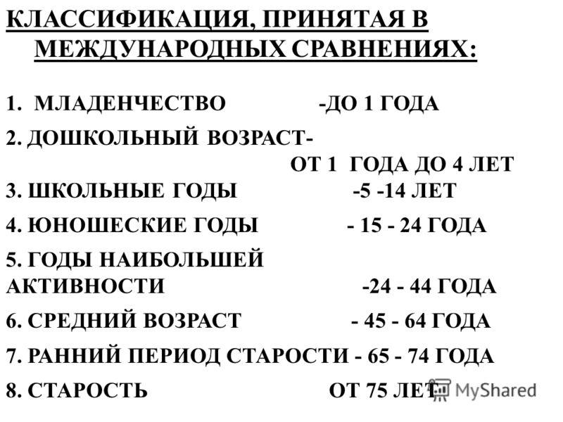 КЛАССИФИКАЦИЯ, ПРИНЯТАЯ В МЕЖДУНАРОДНЫХ СРАВНЕНИЯХ: 1.МЛАДЕНЧЕСТВО -ДО 1 ГОДА 2. ДОШКОЛЬНЫЙ ВОЗРАСТ- ОТ 1 ГОДА ДО 4 ЛЕТ 3. ШКОЛЬНЫЕ ГОДЫ -5 -14 ЛЕТ 4. ЮНОШЕСКИЕ ГОДЫ - 15 - 24 ГОДА 5. ГОДЫ НАИБОЛЬШЕЙ АКТИВНОСТИ -24 - 44 ГОДА 6. СРЕДНИЙ ВОЗРАСТ - 45 -