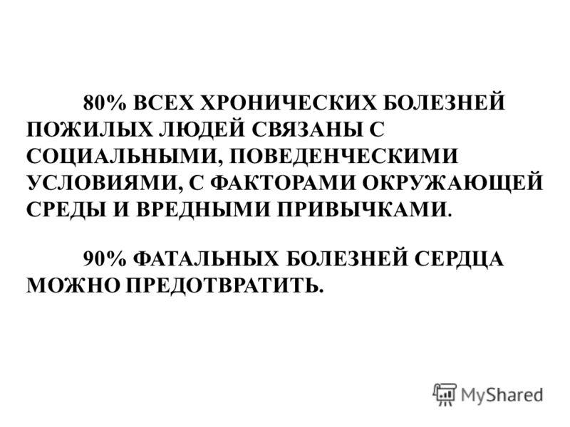 80% ВСЕХ ХРОНИЧЕСКИХ БОЛЕЗНЕЙ ПОЖИЛЫХ ЛЮДЕЙ СВЯЗАНЫ С СОЦИАЛЬНЫМИ, ПОВЕДЕНЧЕСКИМИ УСЛОВИЯМИ, С ФАКТОРАМИ ОКРУЖАЮЩЕЙ СРЕДЫ И ВРЕДНЫМИ ПРИВЫЧКАМИ. 90% ФАТАЛЬНЫХ БОЛЕЗНЕЙ СЕРДЦА МОЖНО ПРЕДОТВРАТИТЬ.