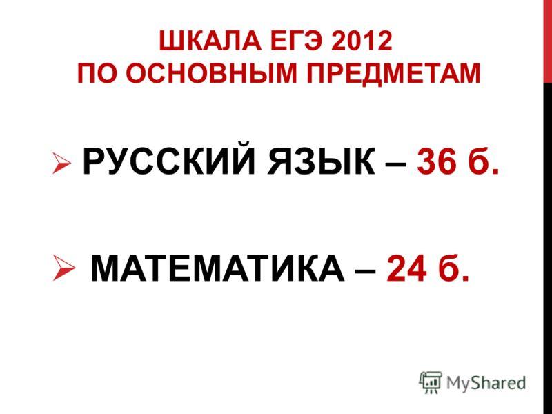 ШКАЛА ЕГЭ 2012 ПО ОСНОВНЫМ ПРЕДМЕТАМ РУССКИЙ ЯЗЫК – 36 б. МАТЕМАТИКА – 24 б.