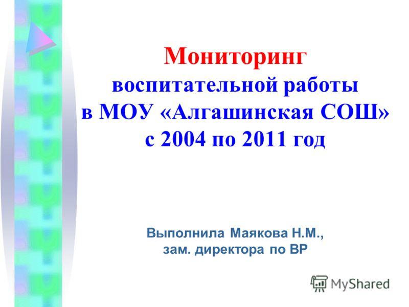 Мониторинг воспитательной работы в МОУ «Алгашинская СОШ» с 2004 по 2011 год Выполнила Маякова Н.М., зам. директора по ВР